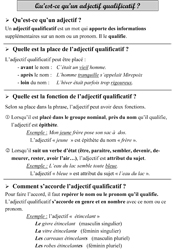 NEW ADJECTIFS POSSESSIFS CE2 EXERCICES