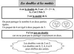 Ce1 Des Lecons De Math La Classe Des Gnomes