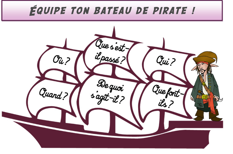 Bien connu Le bateau pirate, jeu sur les inférences (CM) ~ La Classe des gnomes JH39
