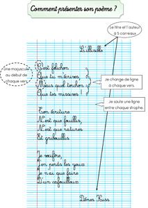 Présentation Dun Poème Et Lexique De La Poésie La Classe