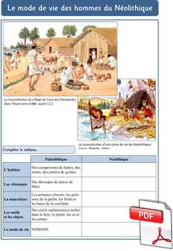 Tableau comparatif des modes de vie au Paléolithique et au Néolithique