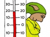 Le thermomètre de PoZ